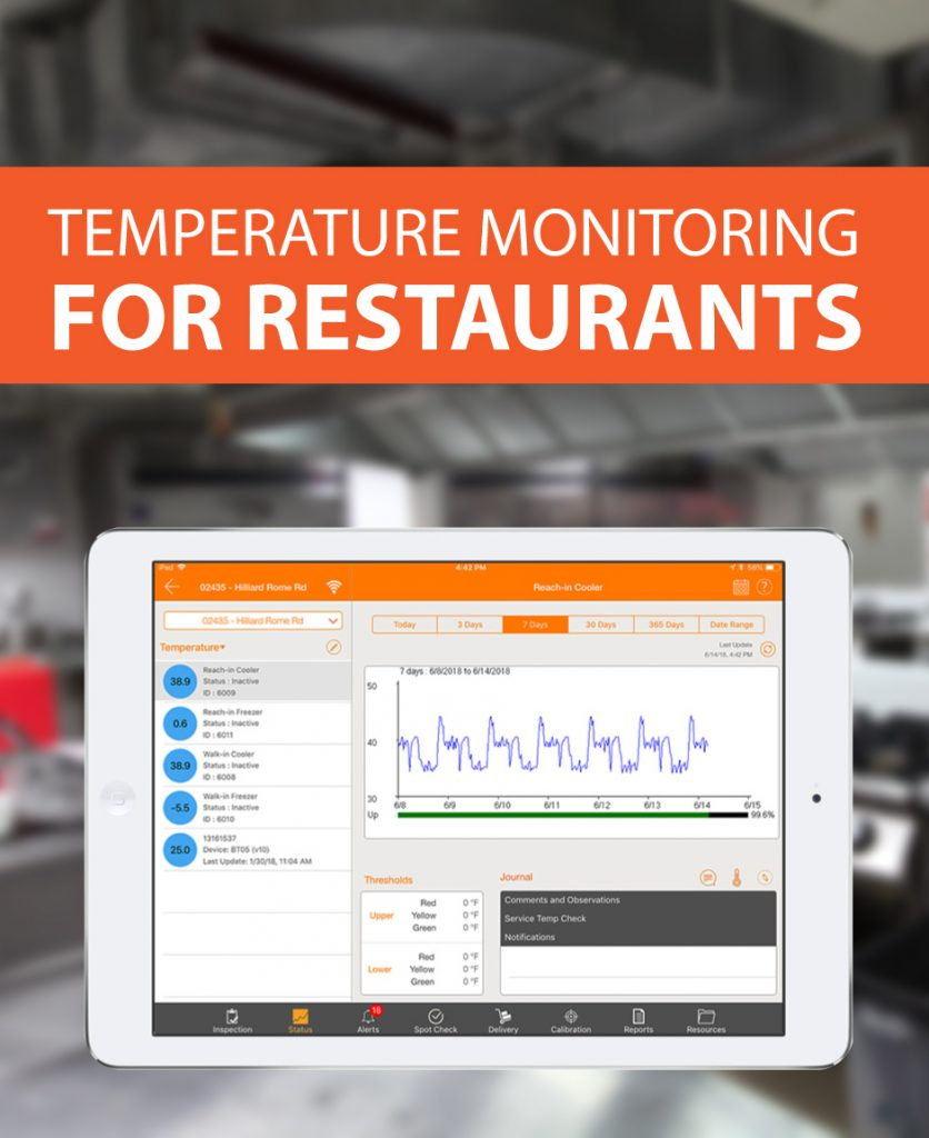 Temperature Monitoring for Restaurants