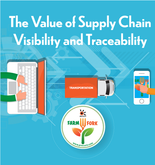 Visibility and Traceability