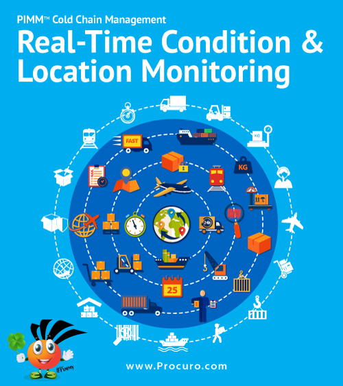 real time condition and location monitoring